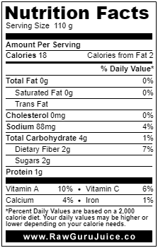 Celery NFD nutrition facts