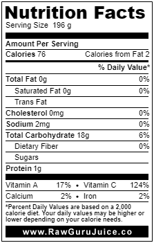 Grapefruit NFD nutrition facts