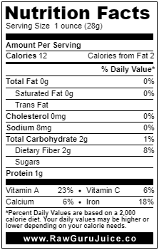 Mint DNF Nutrition Facts
